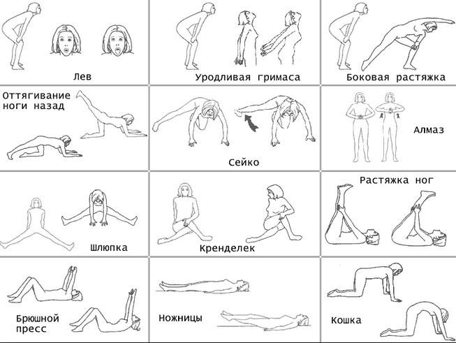 Бодифлекс для живота и боков - комплекс упражнений для похудения с видео