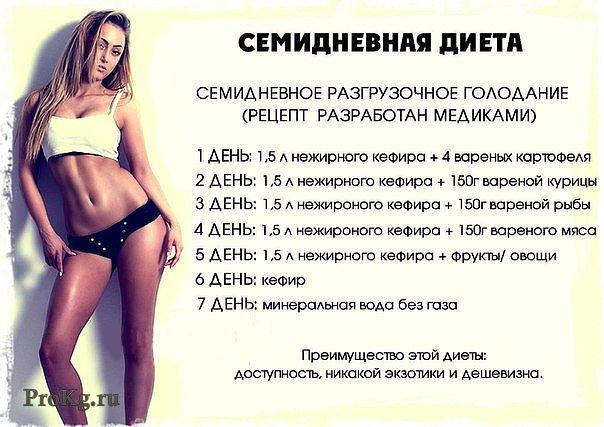 Худеем на 2 кг за недельный срок: как быстро сбросить вес в домашних условиях