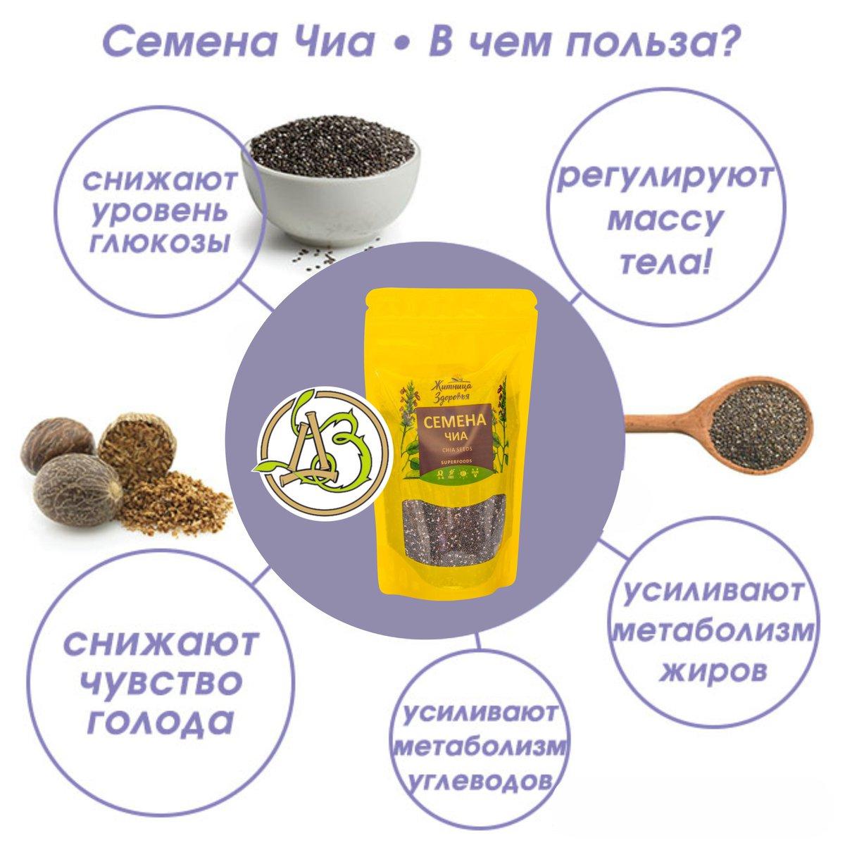 Как правильно принимать семена чиа для похудения