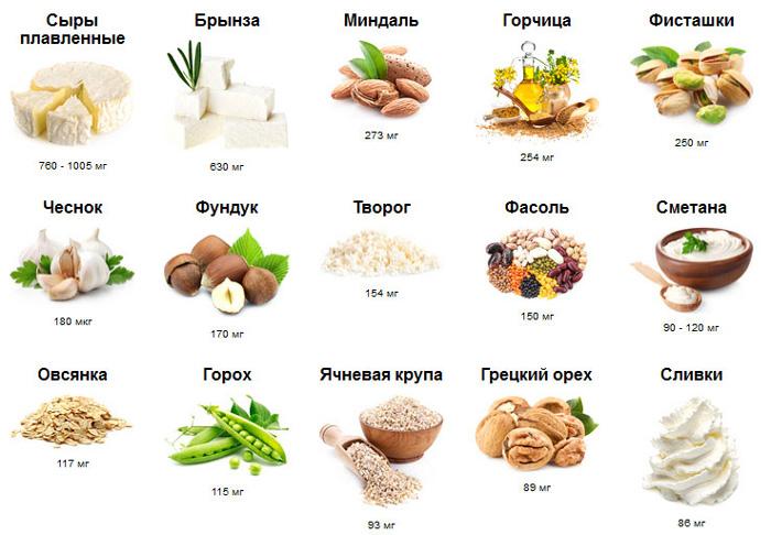 В каких продуктах содержится больше всего магния - признаки нехватки  