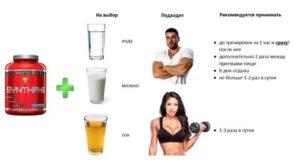 15 причин употреблять спортивные протеины и 5 причин этого не делать