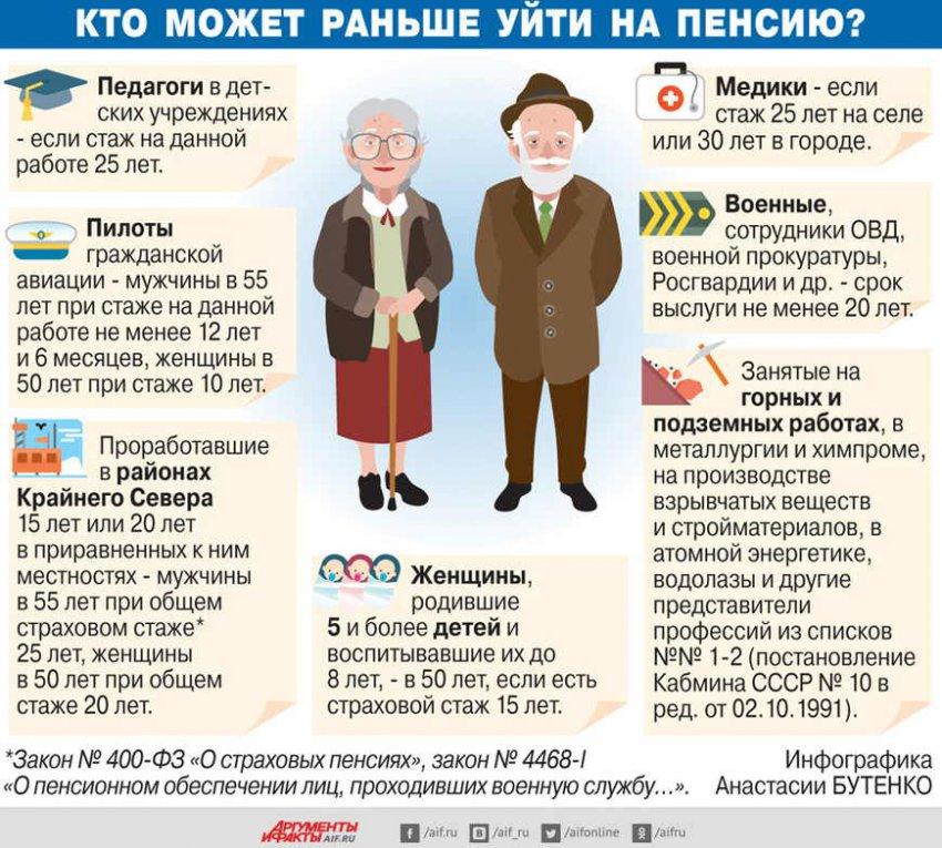 Стаж работающего пенсионера