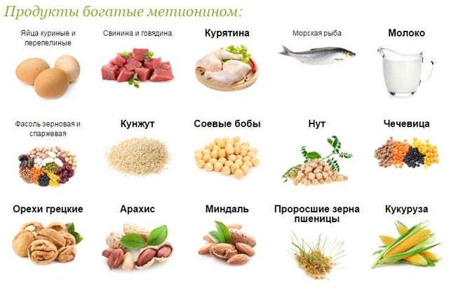 Лейцин: для чего полезен, описание, формула, суточная норма, в каких продуктах содержится