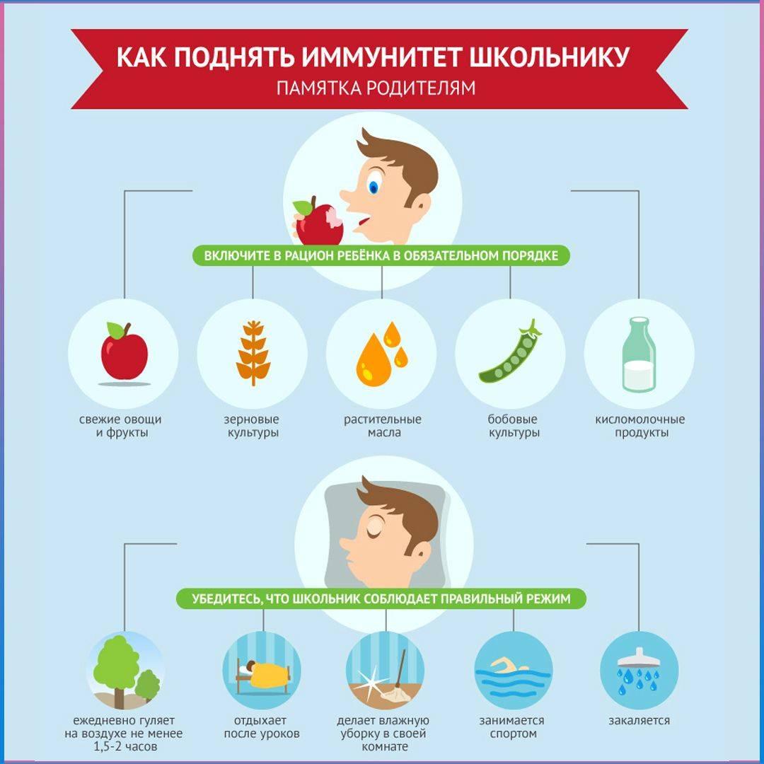 Как поднять иммунитет в домашних условиях взрослому, повышение иммунитета народными средствами
