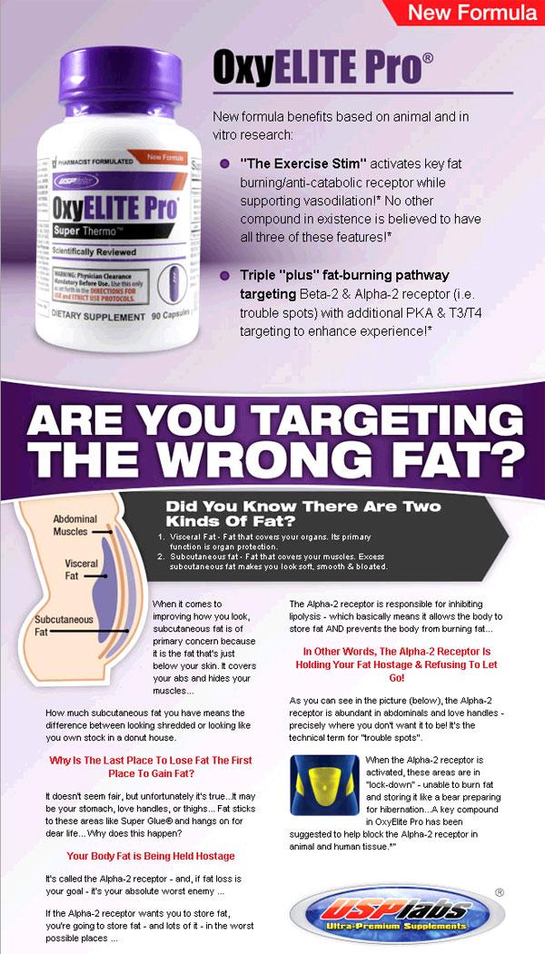 Oxyelite pro - эффективный, но опасный сжигатель жира