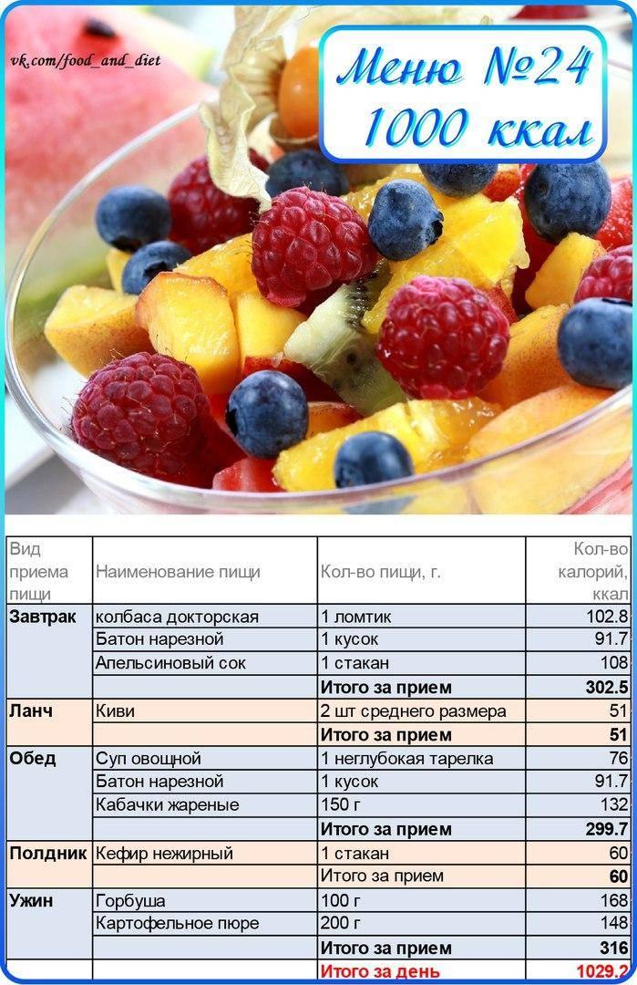 Позволит ли меню на 1300 калорий в день сбросить вес?