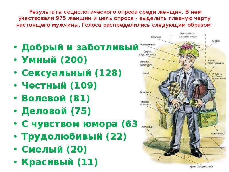 Кто такой настоящий мужчина? часть 3.4. качества высокорангового мужчины: порядочность? — путь настоящего мужчины