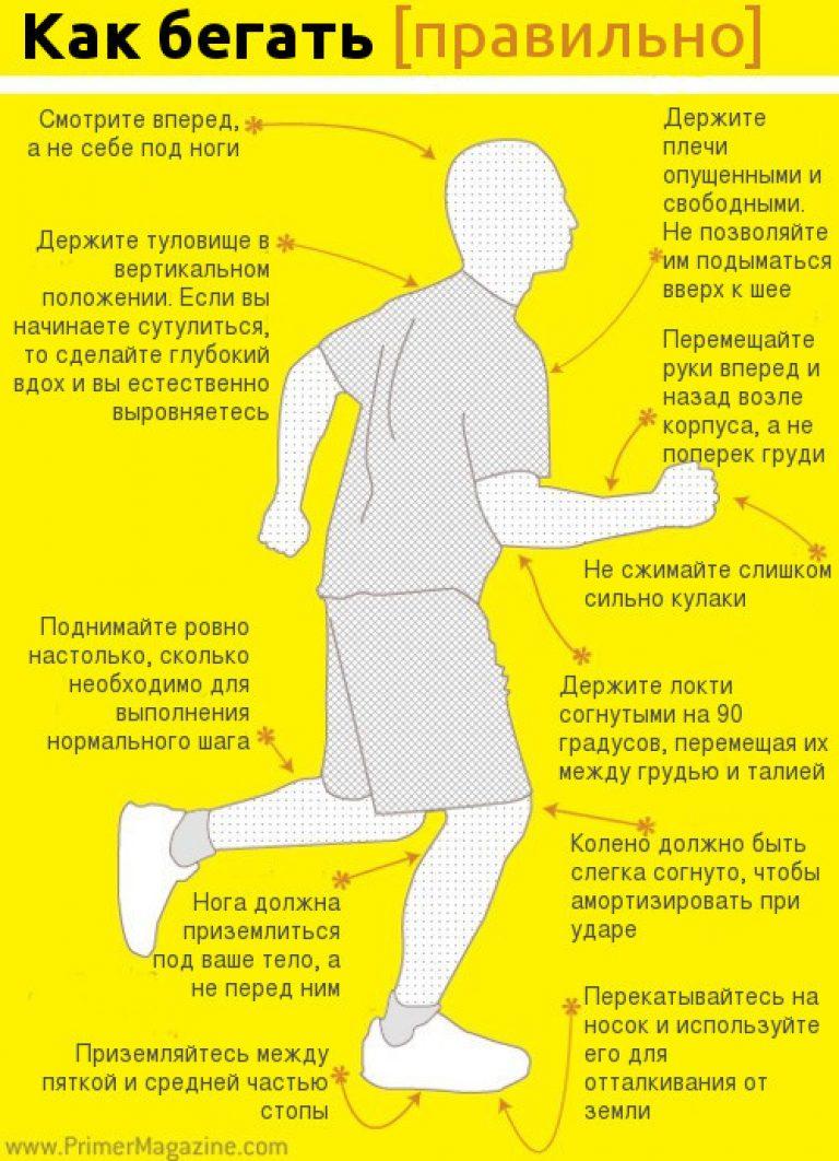 О беге по утрам для похудения: как правильно начать бегать по утрам натощак