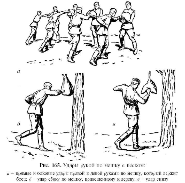 Как усилить удар: кулаком, ногой, коленом. виды и техника ударов - mmaexpress