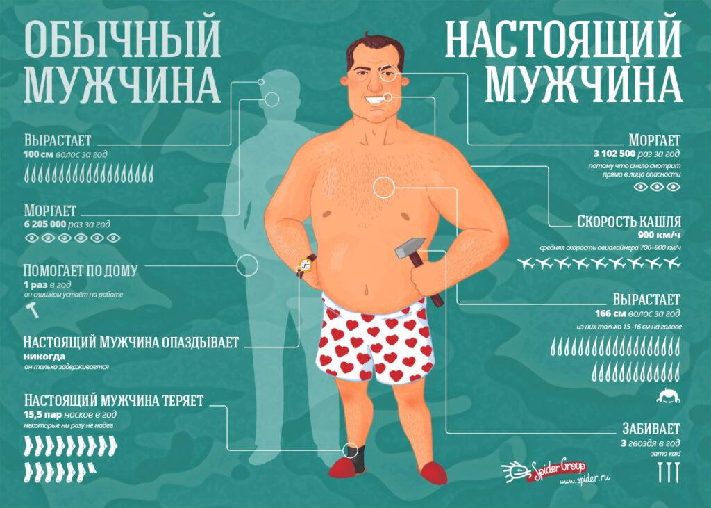Краткая характеристика положительных и отрицательных качеств мужчин
