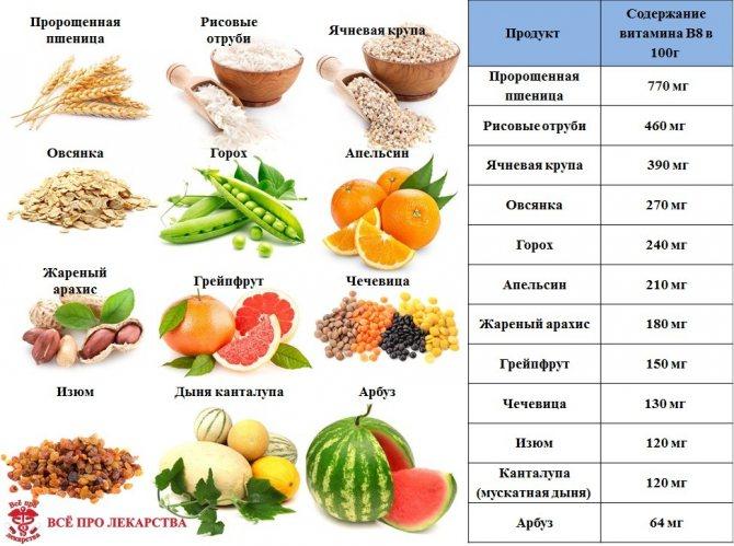 3 серосодержащие аминокислоты, без которых невозможно функционирование организма. биологическая роль метионина, цистеина и цистина, обзор бадов