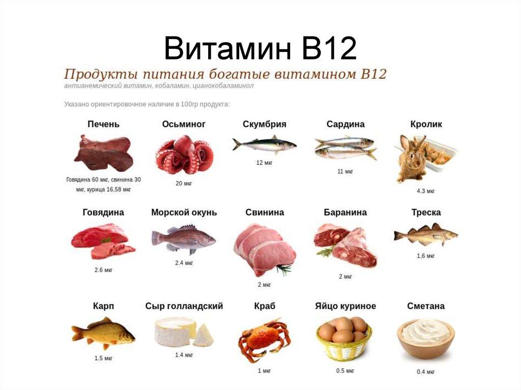 Витамин b12 в каких продуктах содержится - таблица