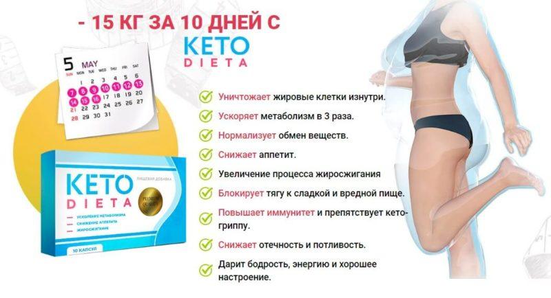 Водная диета на 3, 7, 10 и 14 дней: как сбросить 10 кг, результаты