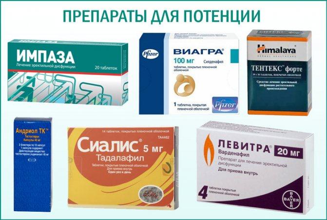 Восстановление потенции в домашних условиях народными средствами, лекарствами и упражнениями