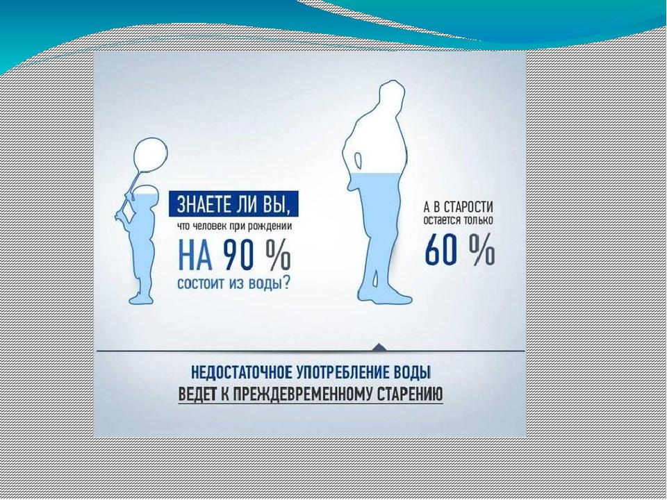 Сколько нужно пить воды в день: правда и мифы о водном балансе