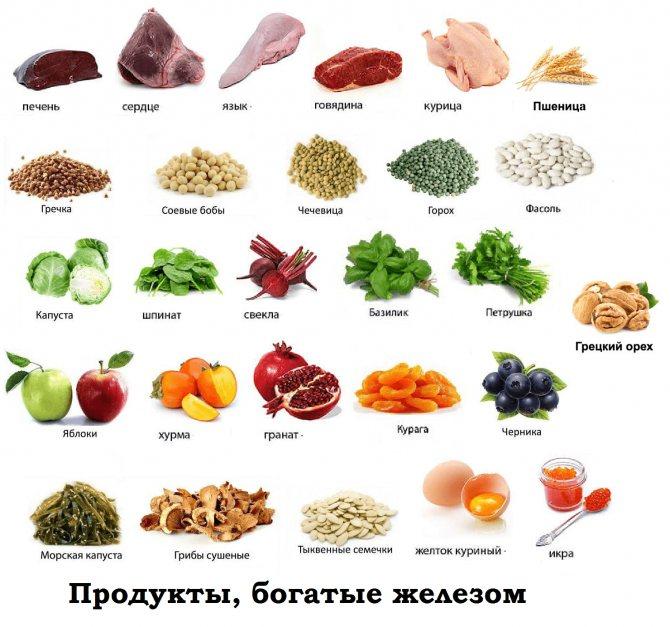 Продукты с высоким содержанием железа, которые обязательно должны присутствовать в рационе каждого человека