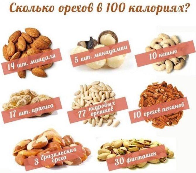 Орехи для мужчин: самые полезные для организма, и какие приносят пользу и вред, влияют ли на набор веса, для чего едят, какова суточная доза, как действуют кешью?