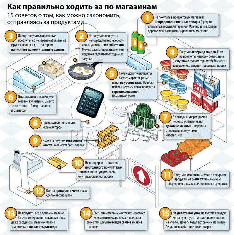 Как экономить на одноразовых вещах: не покупать воду в бутылках, расфасованные продукты и кофе в бумажных стаканах
