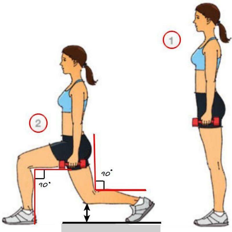 Приседания с резинкой на ногах: техника и преимущества, какие мышцы работают