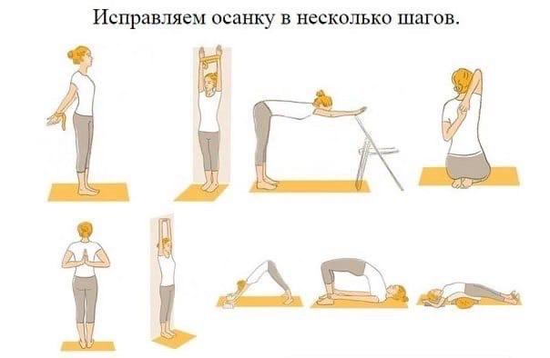 Упражнения для осанки: формирование и коррекция в домашних условиях