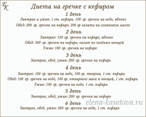 Гречневая диета для похудения медпортал фармамир каталог врачей и медцентров москвы новости и статьи
