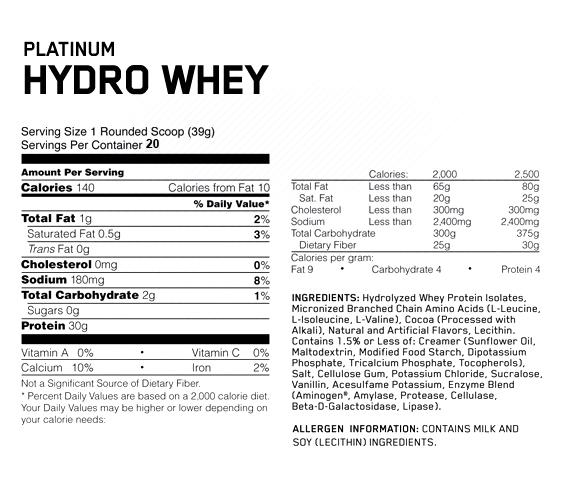 Достоинства, состав и схема применения гидролизата platinum hydrowhey от оптимум нутришн