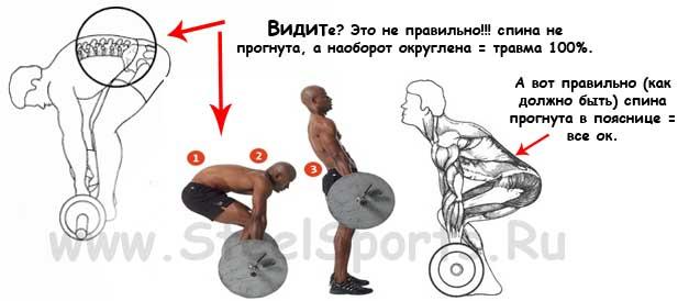 Становая тяга для девушек (классическая, румынская, сумо, с гантелями): польза и вред, техника выполнения упражнения, какие мышцы работают, видео