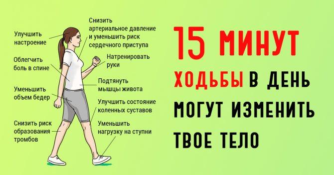 Полезен ли бег на месте: эффективность для похудения, техника выполнения дома и программа тренировок