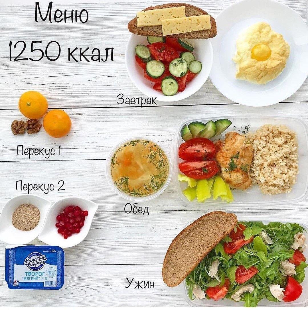 Меню на 1500 ккал в день с рецептами на неделю из простых продуктов