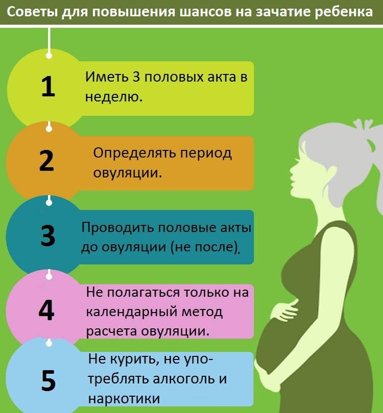 Как забеременеть с первого раза: полезные советы по зачатию ребенка