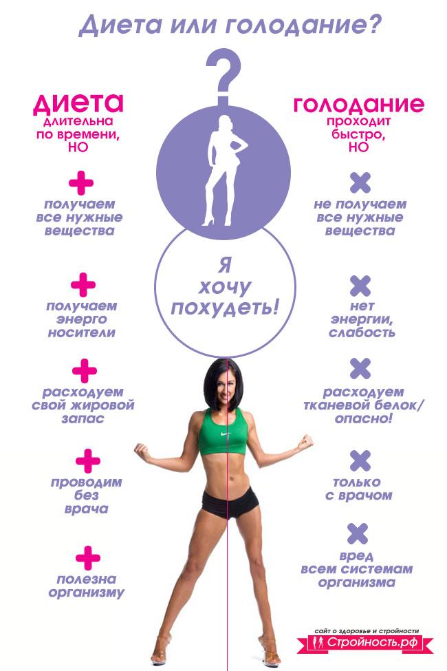 Что такое дофаминовое голодание и чего можно добиться с его помощью - полонсил.ру - социальная сеть здоровья - медиаплатформа миртесен