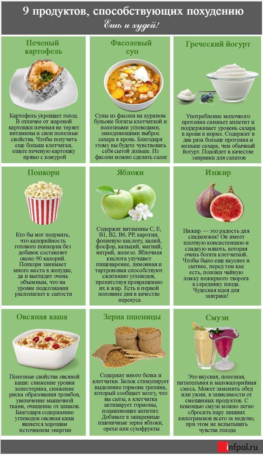Продукты для похудения: список продуктов, которые способствуют сбросу веса, таблица калорийности / mama66.ru