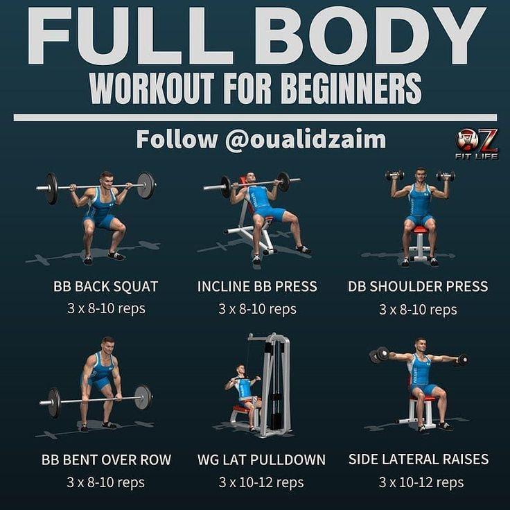 Тренировка фулбоди для женщин. • bodybuilding & fitness