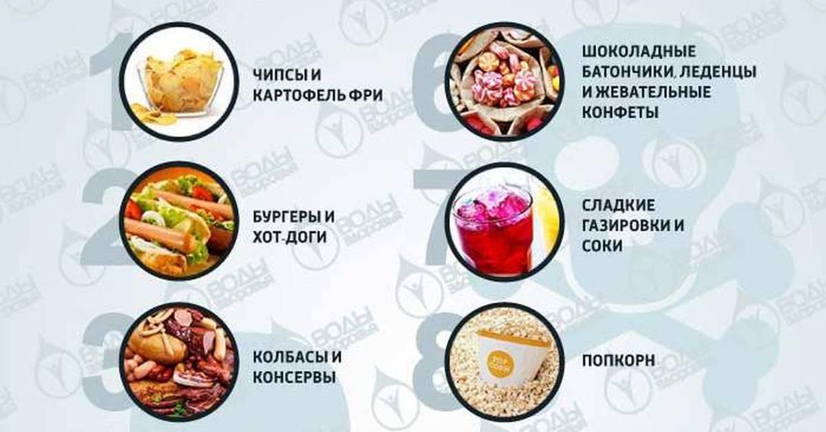Топ 10 самых вредных продуктов