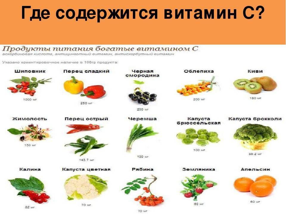 Витамин а - в каких продуктах содержится больше всего (таблица)