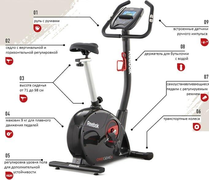 Правила выбора велотренажеров для домашних занятий