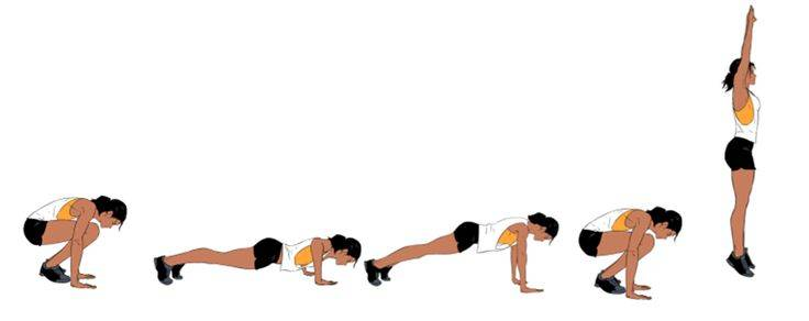 Бёрпи — что это такое, как правильно делать упражнение в спорте