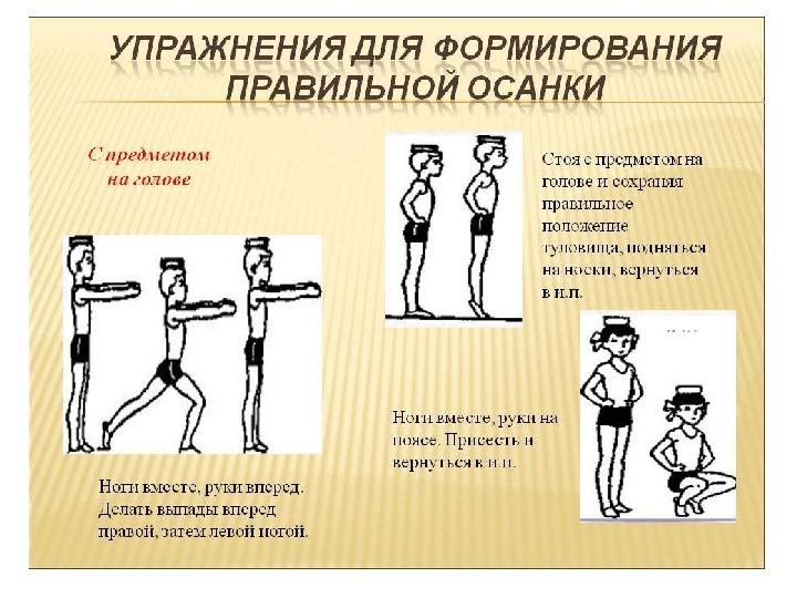 Действенные упражнения для выпрямления осанки