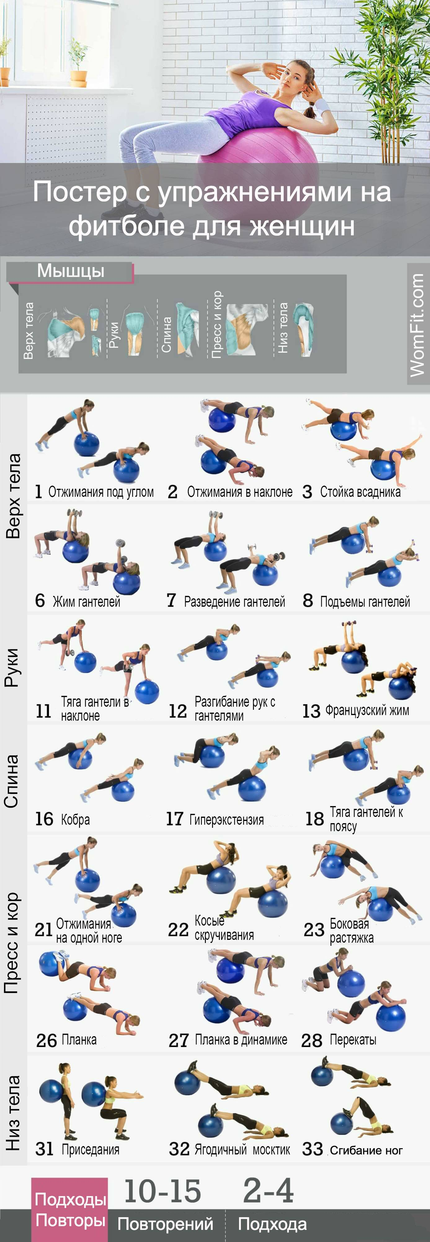 13 упражнений с фитболом на баланс для тренировки всего тела