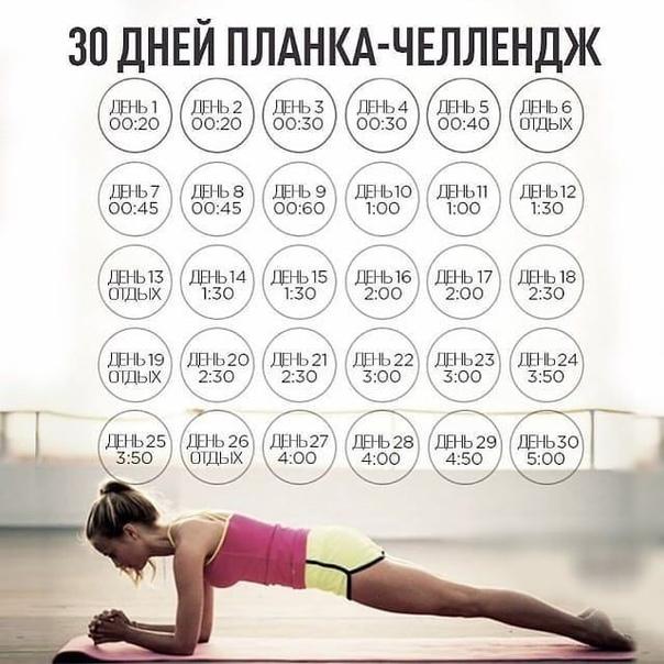 Планка для похудения: как выполнять упражнение начинающим, таблица на месяц