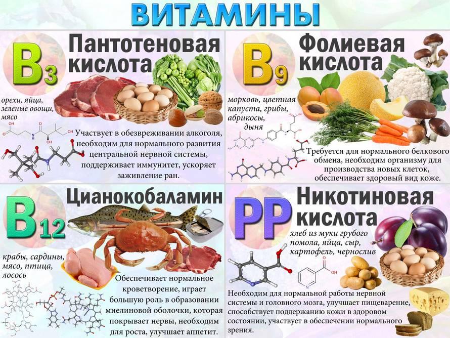 Витамин b12 (цианокобаламин): польза, где содержится, инструкция по применению