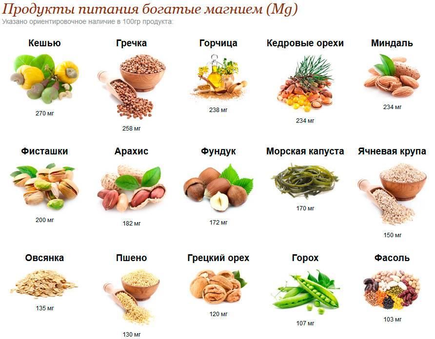 Магний, калий. в каких продуктах содержится больше всего магния и калия – список продуктов и свойства