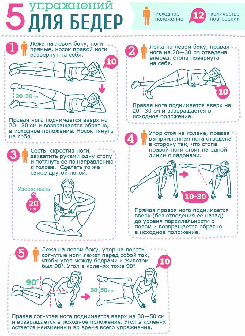 Как уменьшить объем бедер: 14 шагов (с иллюстрациями)