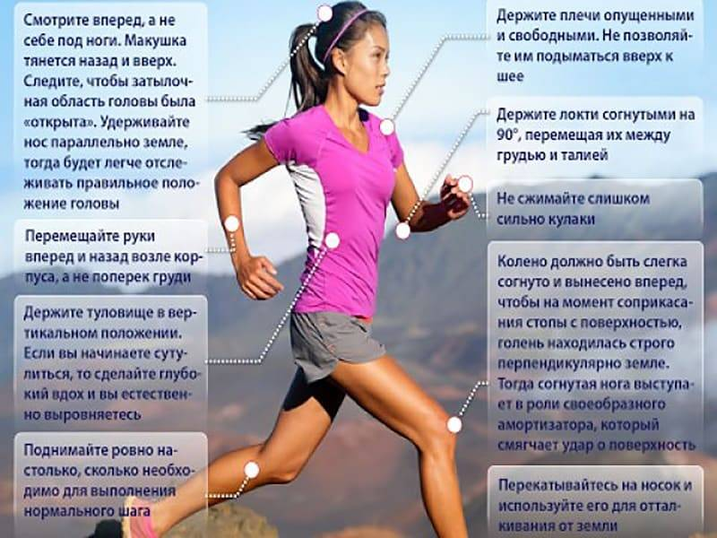 Бег для похудения, как правильно бегать, чтобы похудеть. | школа красоты