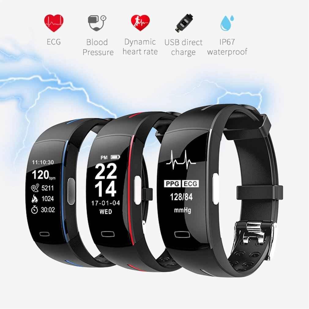 Лучшие кардио браслеты с измерением давления и пульса