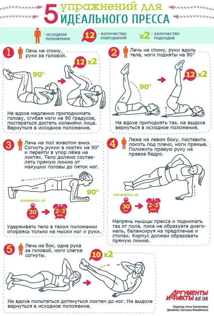 Как убрать бока: упражнения в домашних условиях, как избавиться от живота, сделать талию за неделю женщинам | beauty-love.ru