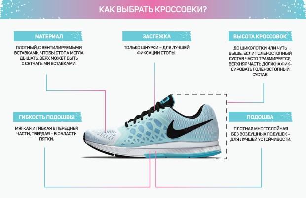 Выбор удобных кроссовок для фитнеса – залог продуктивных тренировок