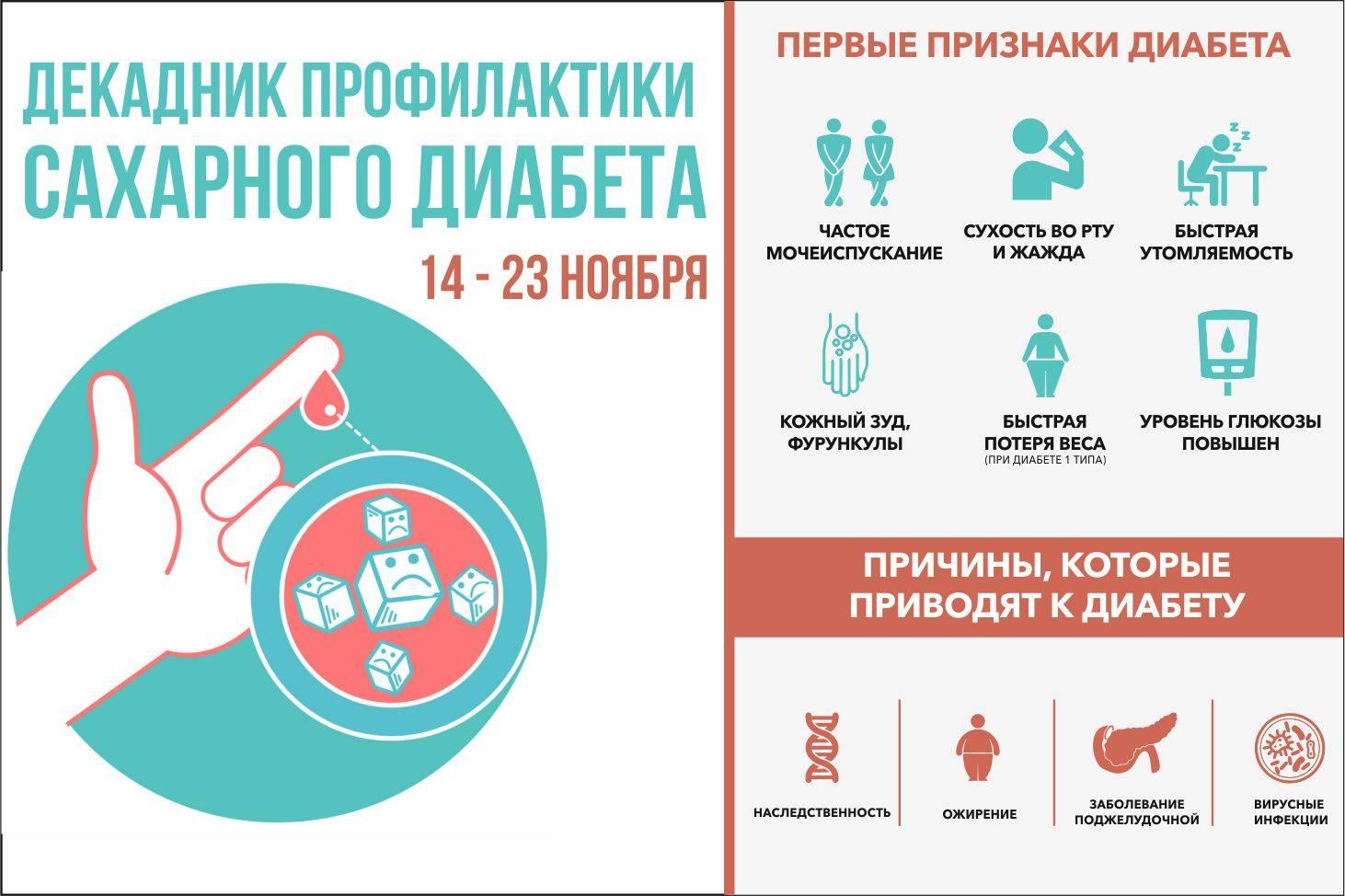 Как избежать сахарный диабет: защититься от заболевания женщинам и мужчинам
