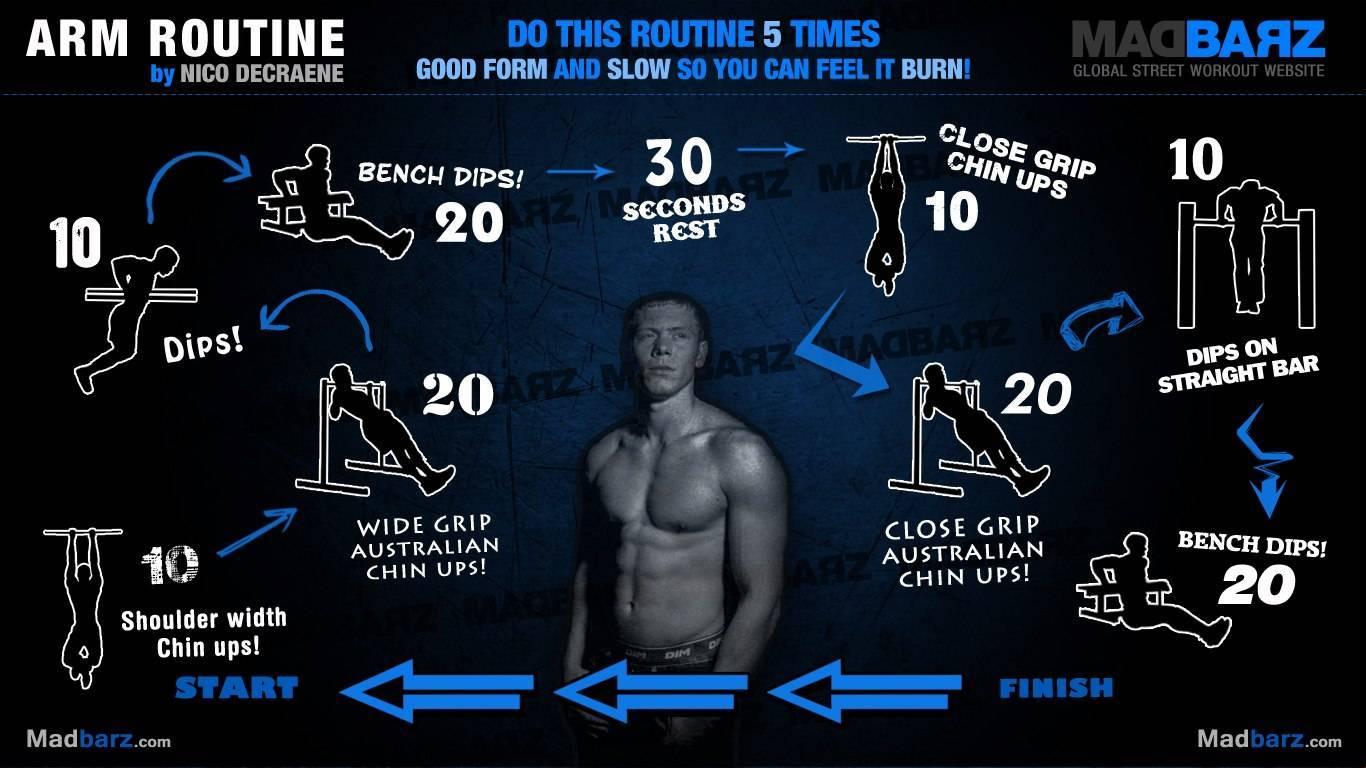 Тренировки кроссфит — программа упражнений для начинающих