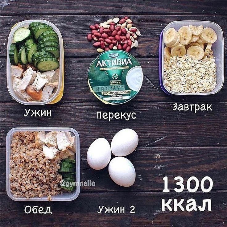 Диета 1500 калорий: меню на неделю и месяц, рацион питания, рецепты